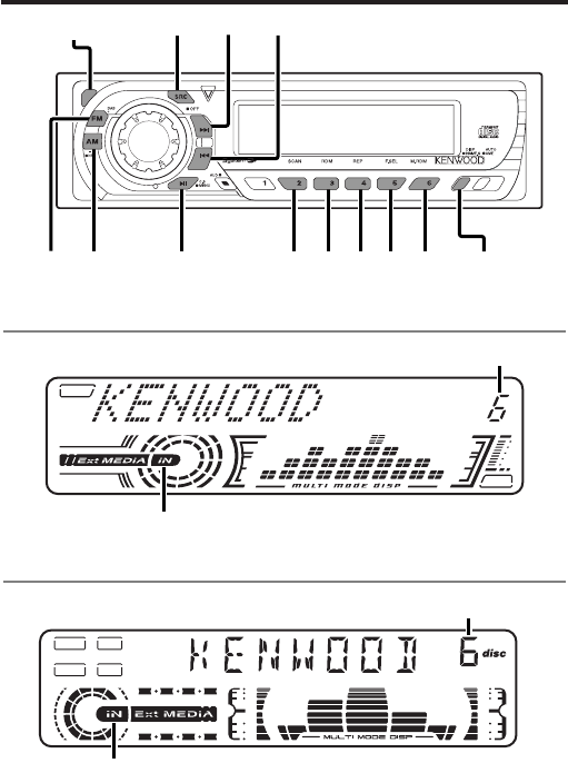 Page 17 Of Kenwood Cd Player Kdc
