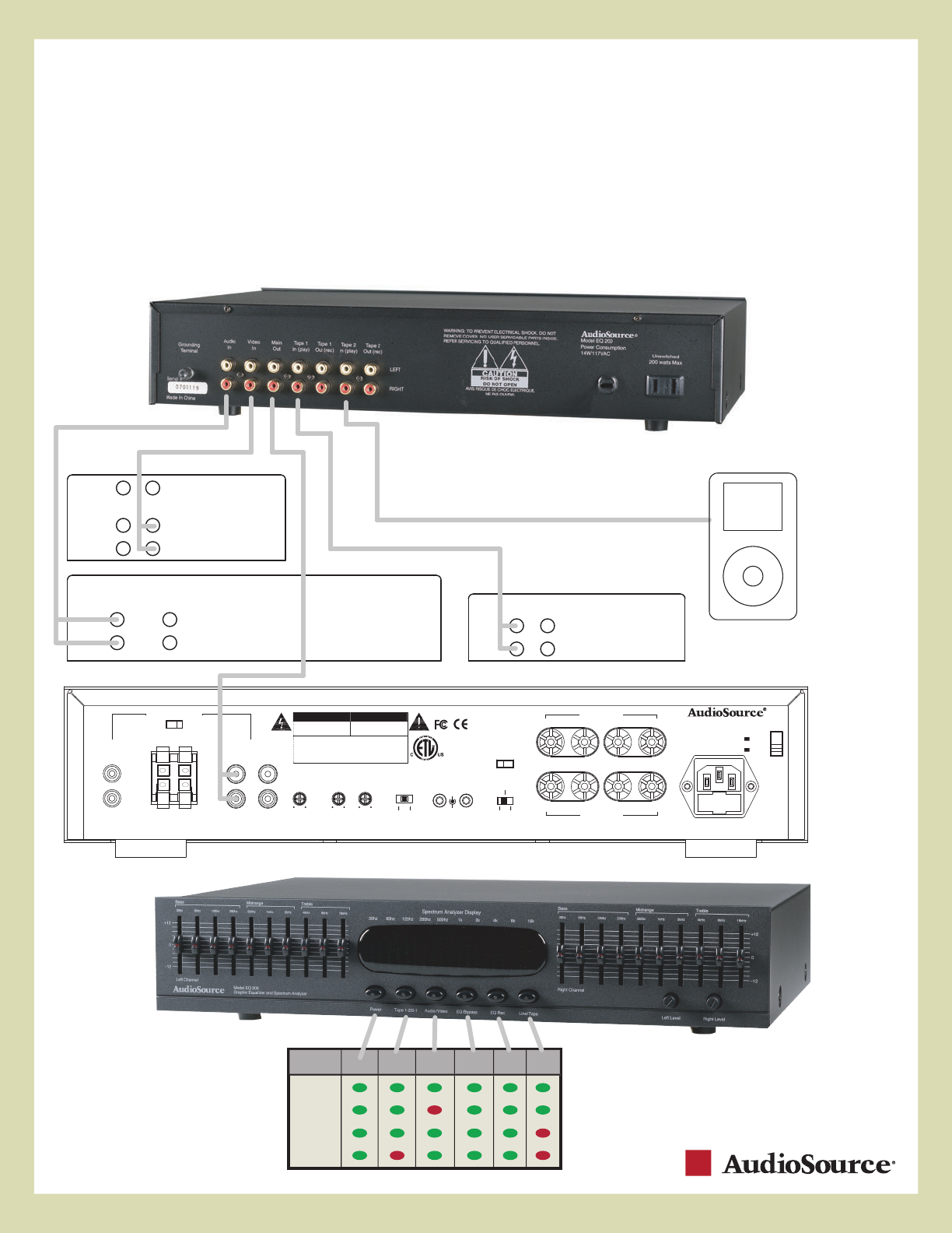 audiosource stereo amplifier eq 200 user guide