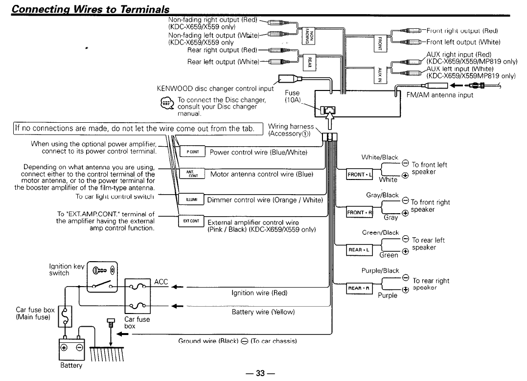 Page 33 Of Kenwood Car Stereo System Kdc Mp819 User Guide Mp642u Radio Wiring Diagram Connectina Wires To Terminals
