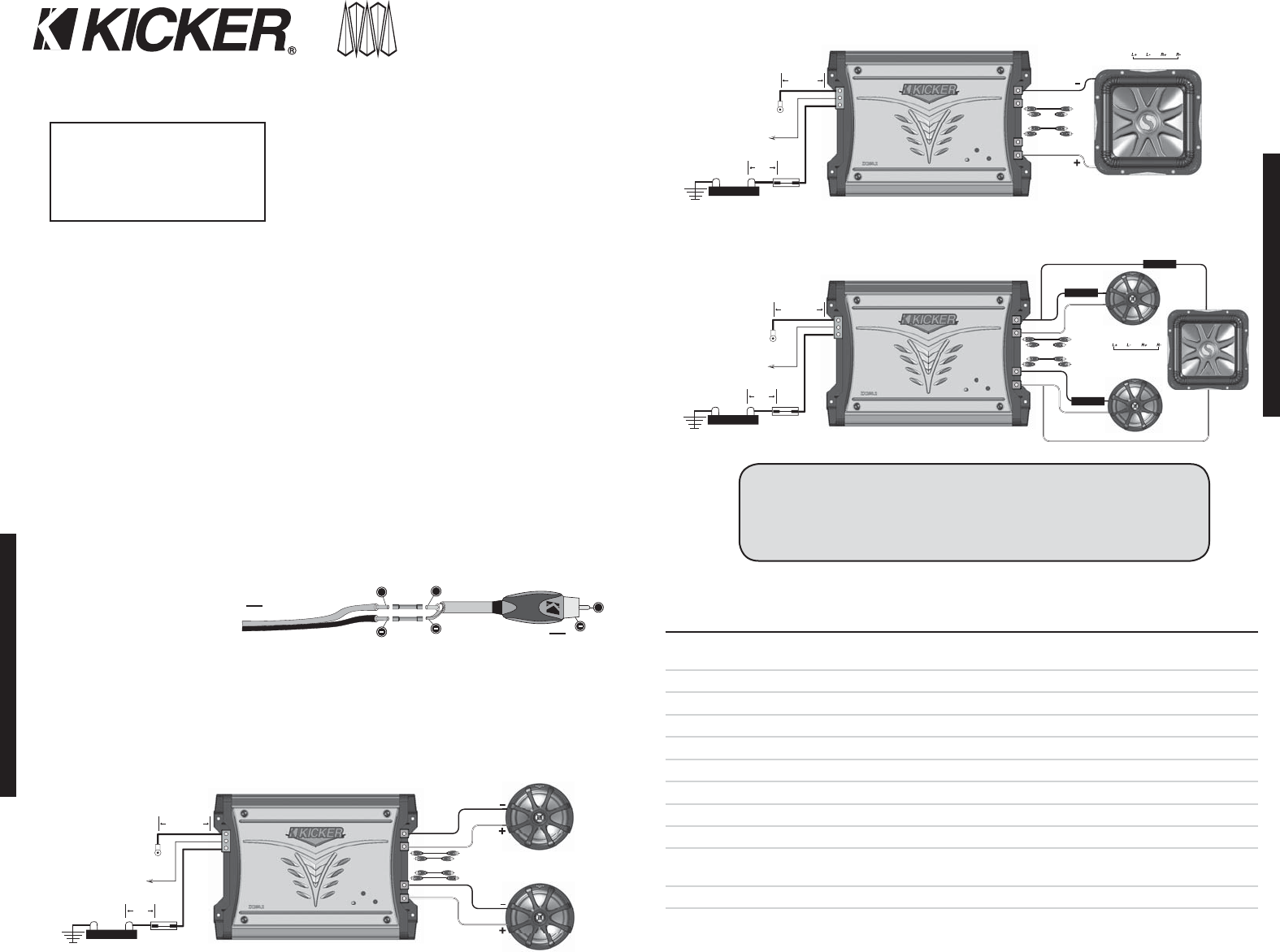 Page 2 Of Kicker Stereo Amplifier Zx350 2 User Guide