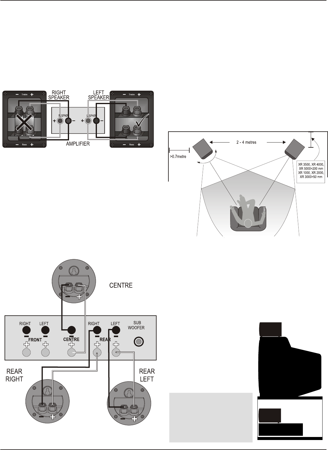 Page 3 Of Wharfedale Speaker Xr 5000 User Guide Manualsonlinecom Bi Wiring Speakers Diagram Connecting Your Loudspeakers