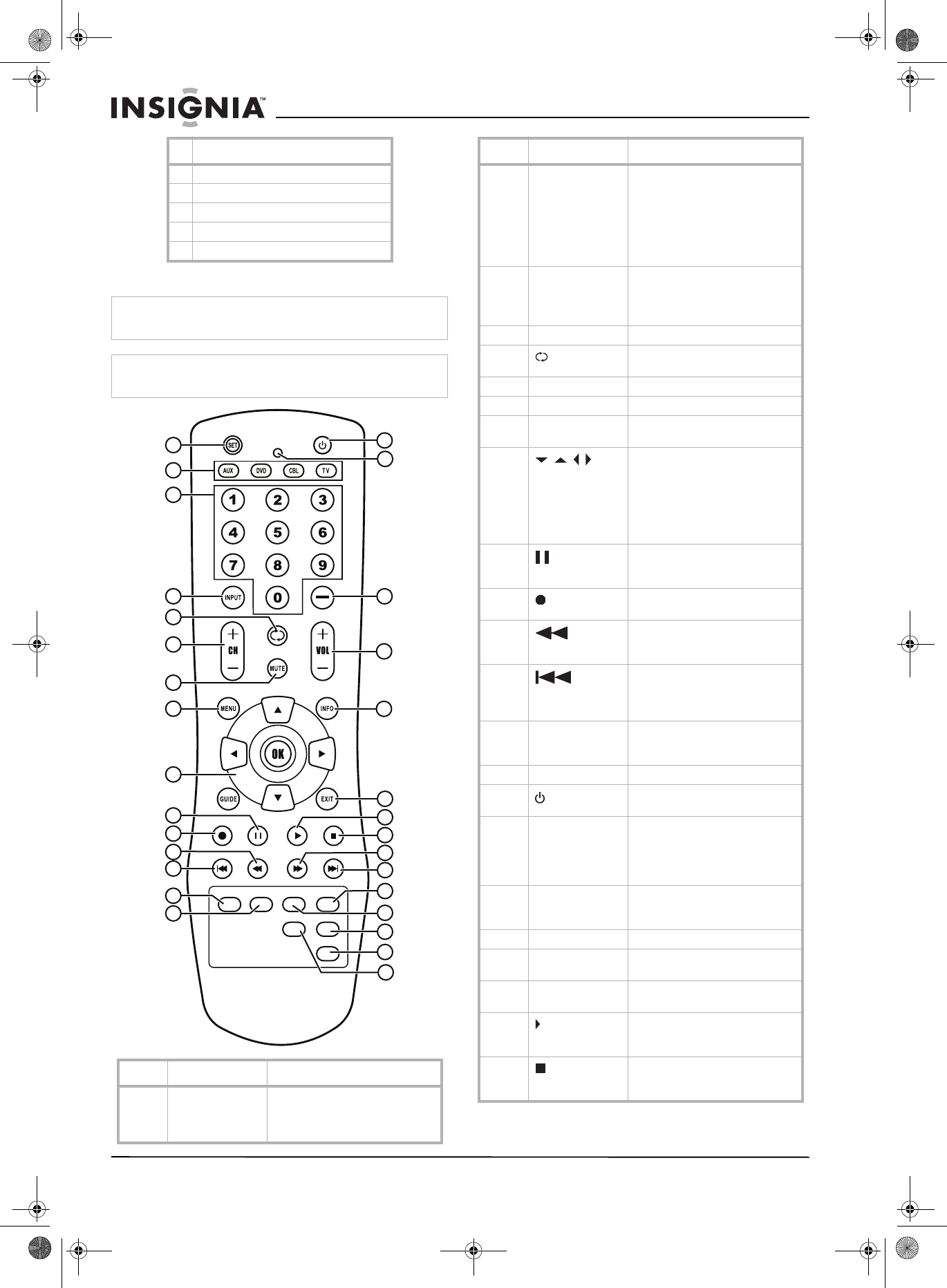 page 6 of insignia flat panel television ns 27lcd user guide rh tv manualsonline com Insignia NS-27LCD Plugs Insignia TV Stand