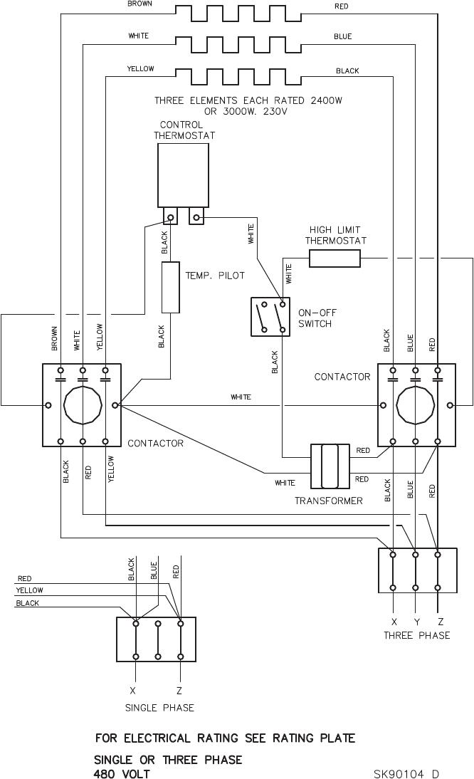 frymaster gas fryer wiring diagram wiring diagram related posts to frymaster gas fryer wiring diagram