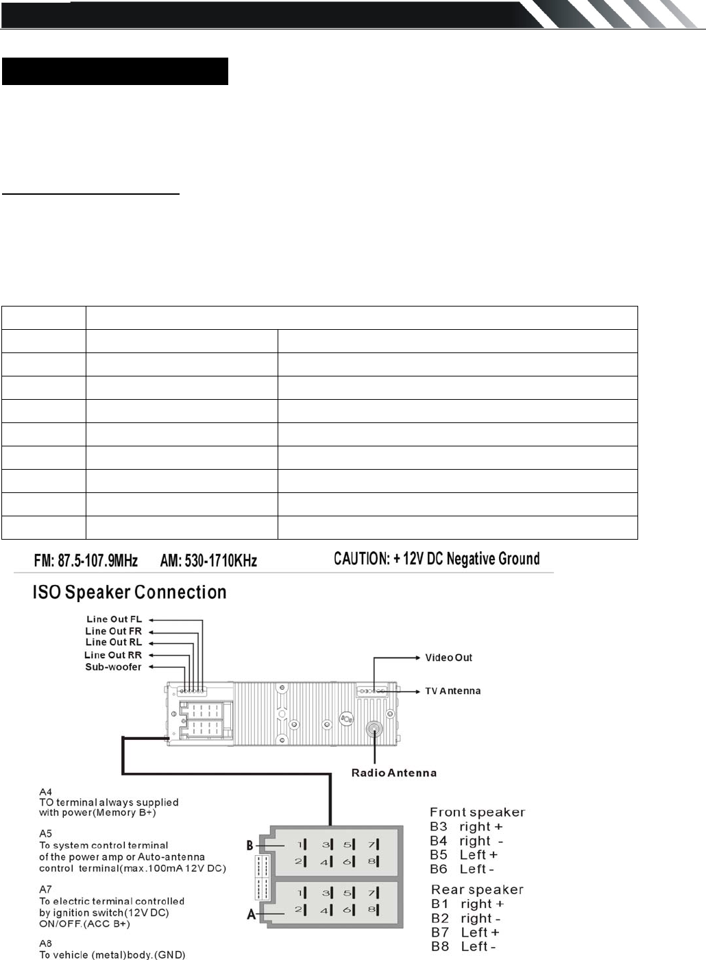Page- 5. Wiring Connections