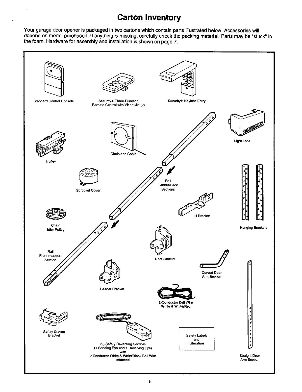 Page 6 Of Craftsman Garage Door Opener 139 53978srt User