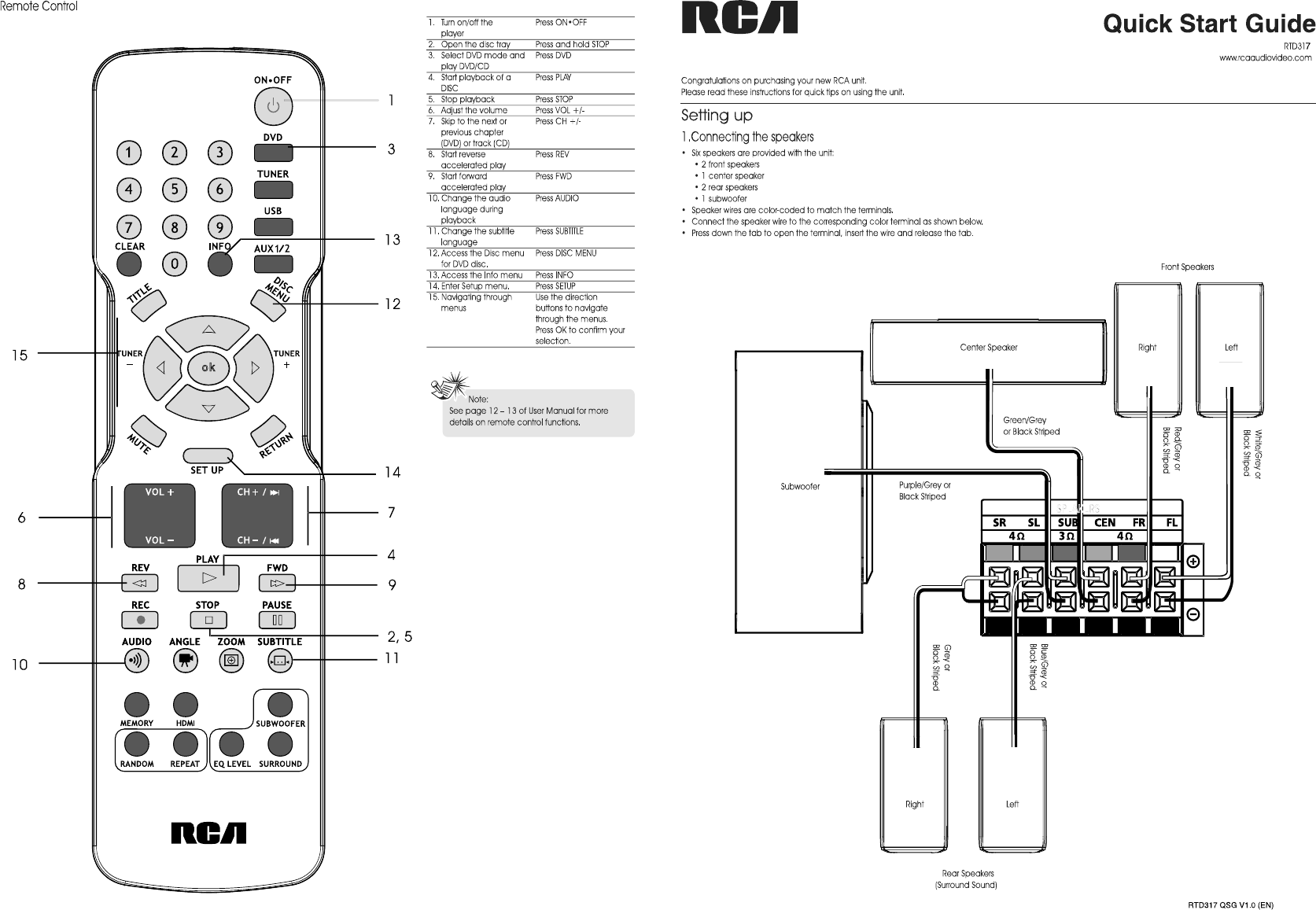 Rca Home Theater System Rtd317 User Guide Manualsonlinecom Surround Sound Wiring Diagram Manual