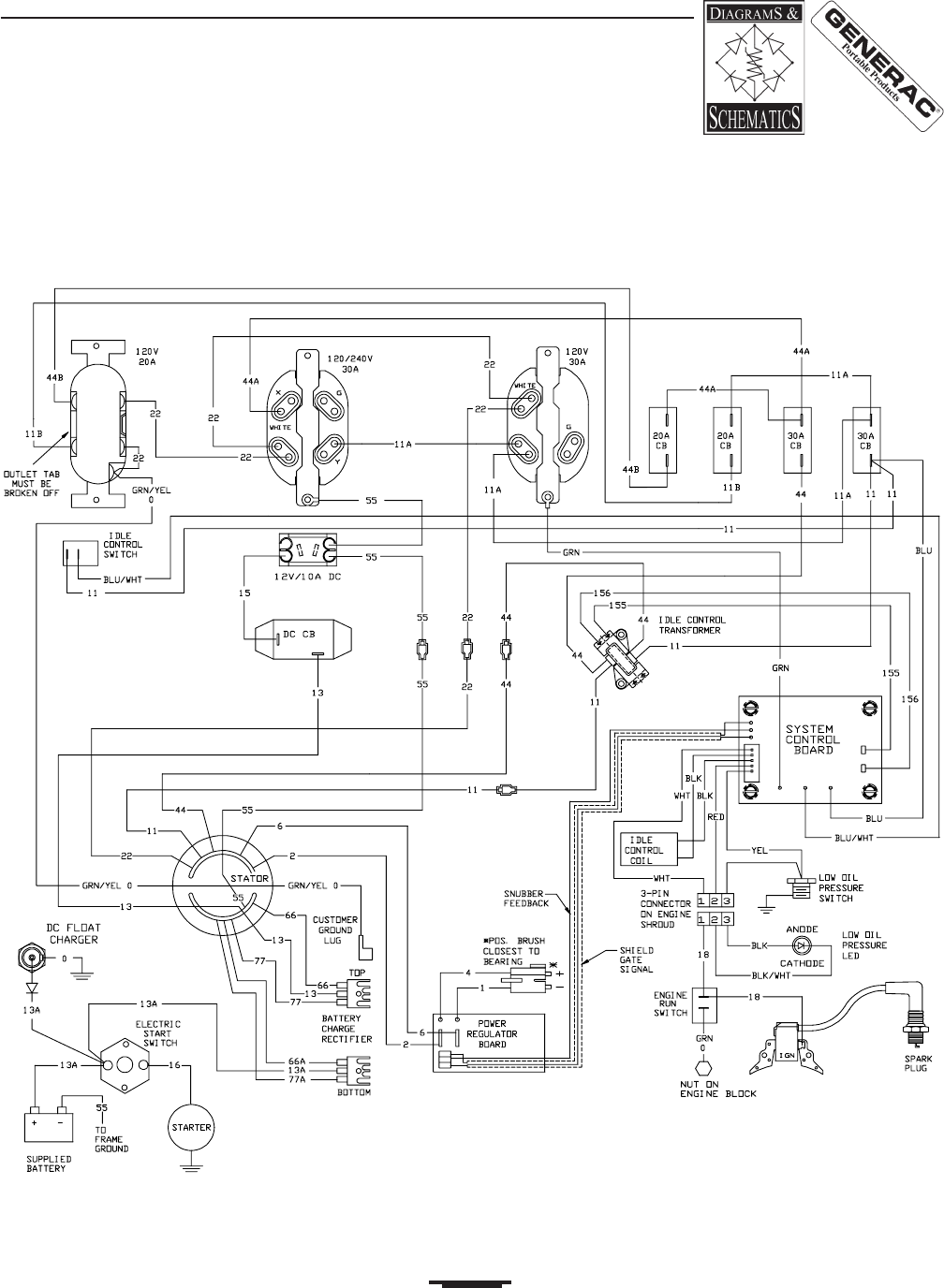 10af0856 e114 493f 97cc 04413042976c bg11 page 17 of generac portable generator 7000exl user guide generac 7000exl wiring diagram at suagrazia.org