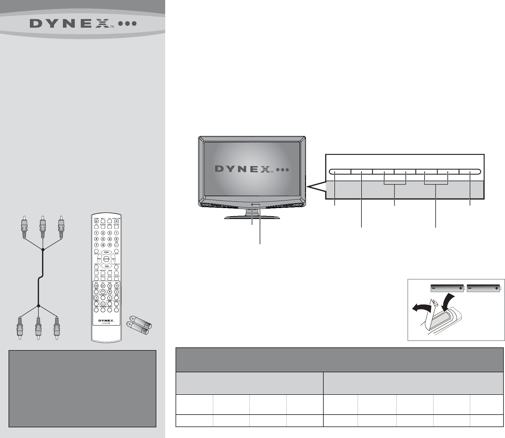 Dynex DX-LDVD22-10A Flat Panel Television User Manual