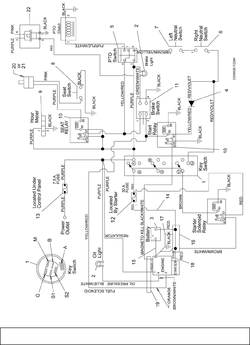 page 48 of woods equipment lawn mower fz28k user guide rh lawnandgarden manualsonline com Troy-Bilt Wiring Diagrams Murray Lawn Mower Wiring Diagram