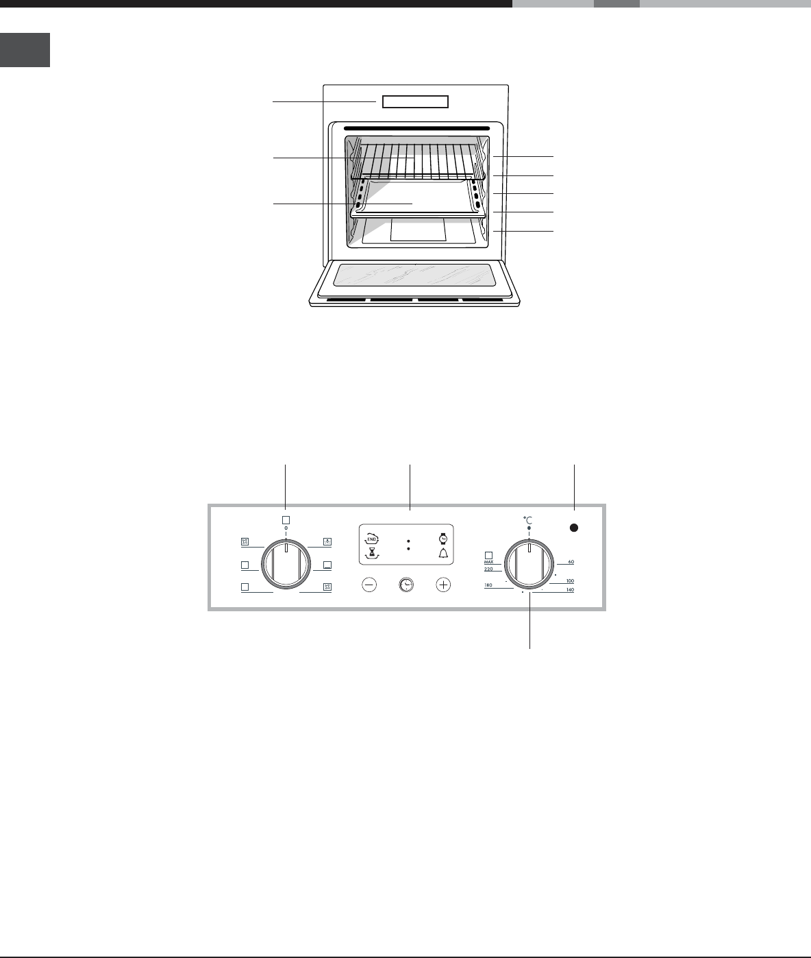 page 4 of hotpoint oven sy10x 1 user guide manualsonline com rh kitchen manualsonline com