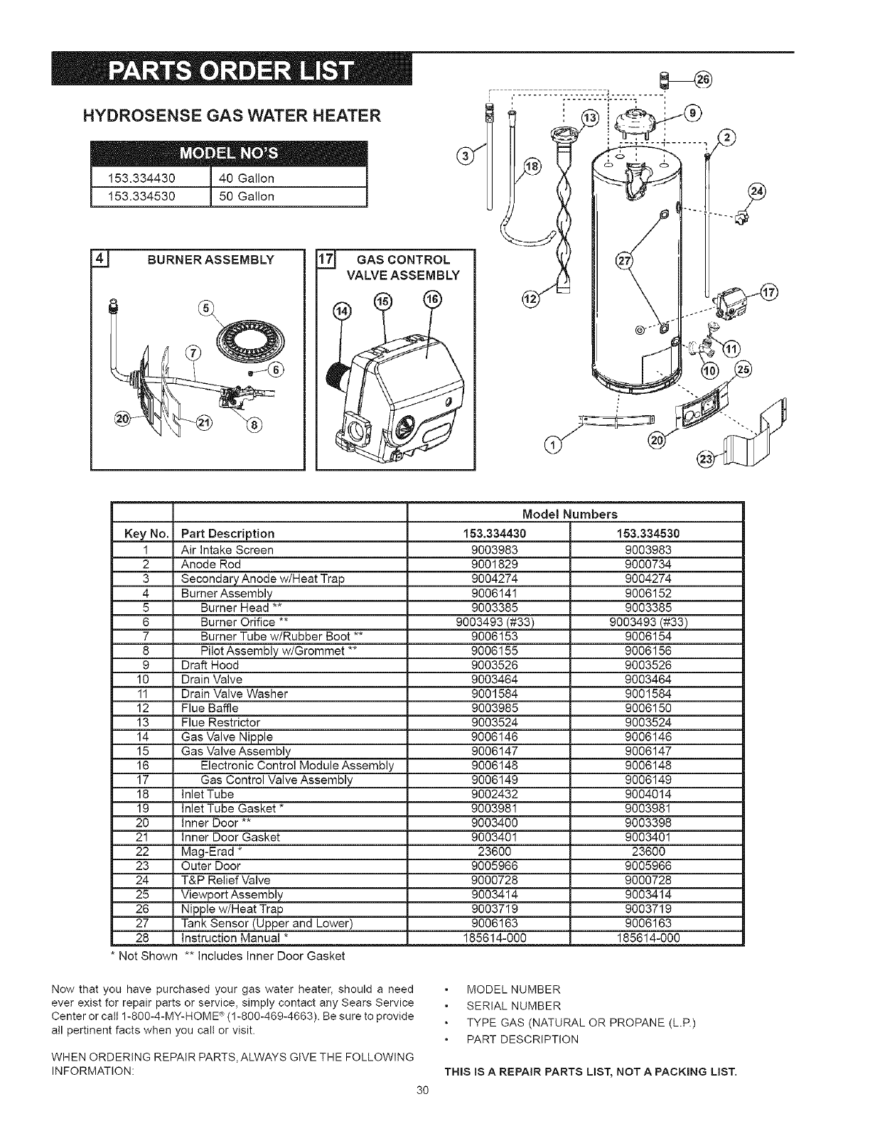 Page 30 of kenmore water heater 334 user guide manualsonline ccuart Images