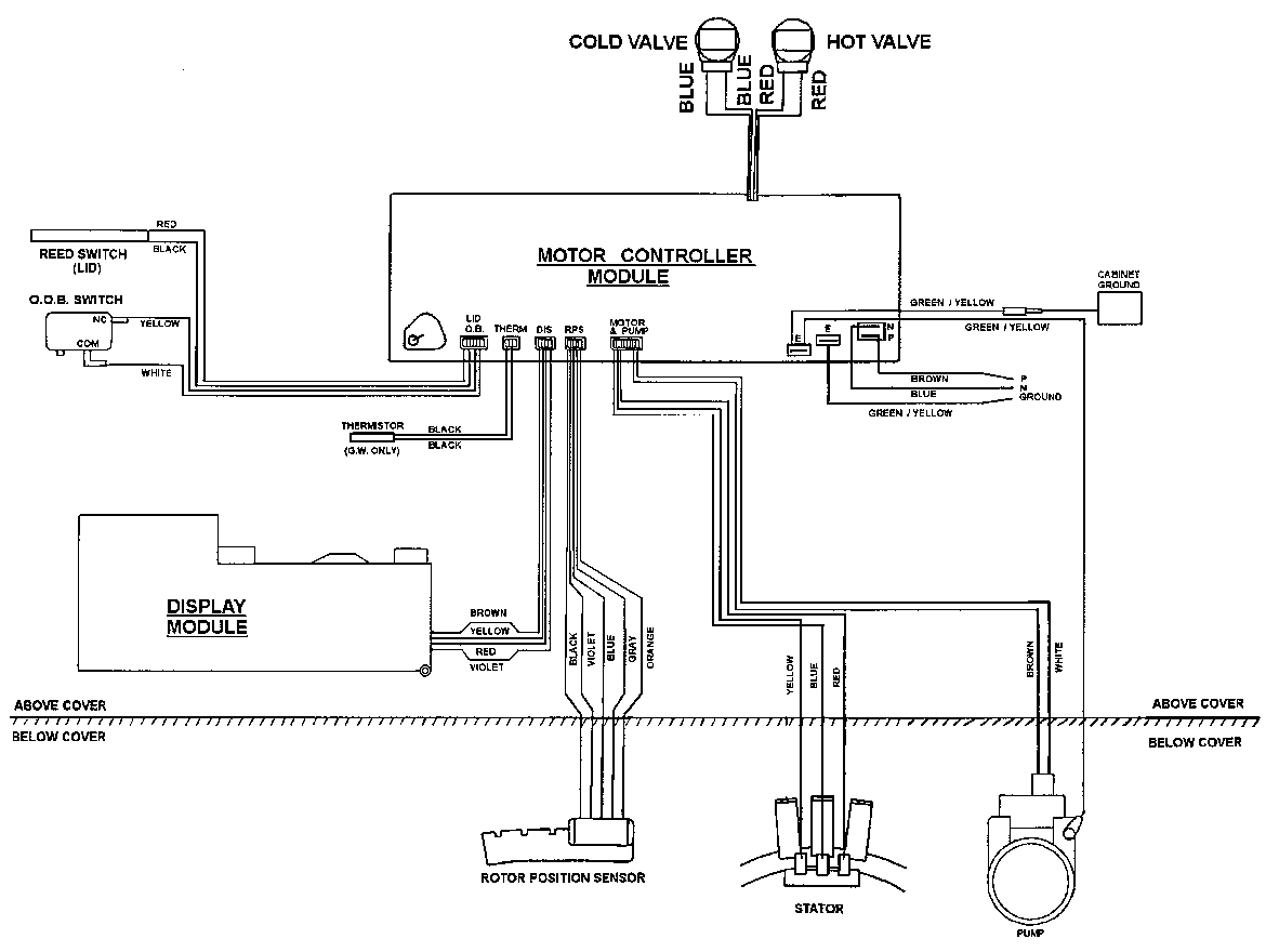 fisher schematic wiring diagram pdf with Fisher Paykel Washing Machine Wiring Diagram on Western Snow Plow Hydraulic Schematic moreover Bobcat Zero Turn Wiring Diagram also Index php besides White Rodgers Thermostat Wiring Diagram furthermore Western Unimount Wiring Diagram 99 Chevy.