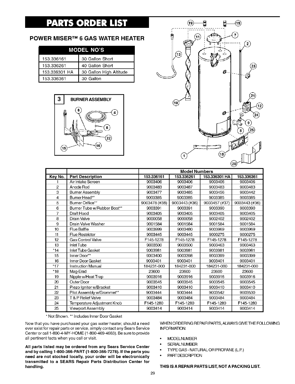 page 29 of kenmore water heater user guide. Black Bedroom Furniture Sets. Home Design Ideas