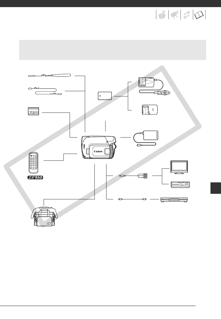 Page 71 of Canon Camcorder ZR900 User's Guide | ManualsOnline.com