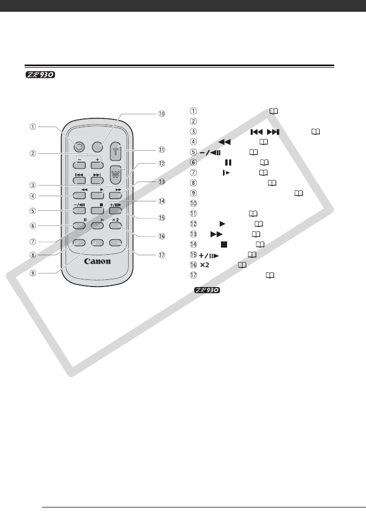Page 14 of Canon Camcorder ZR900 User's Guide | ManualsOnline.com
