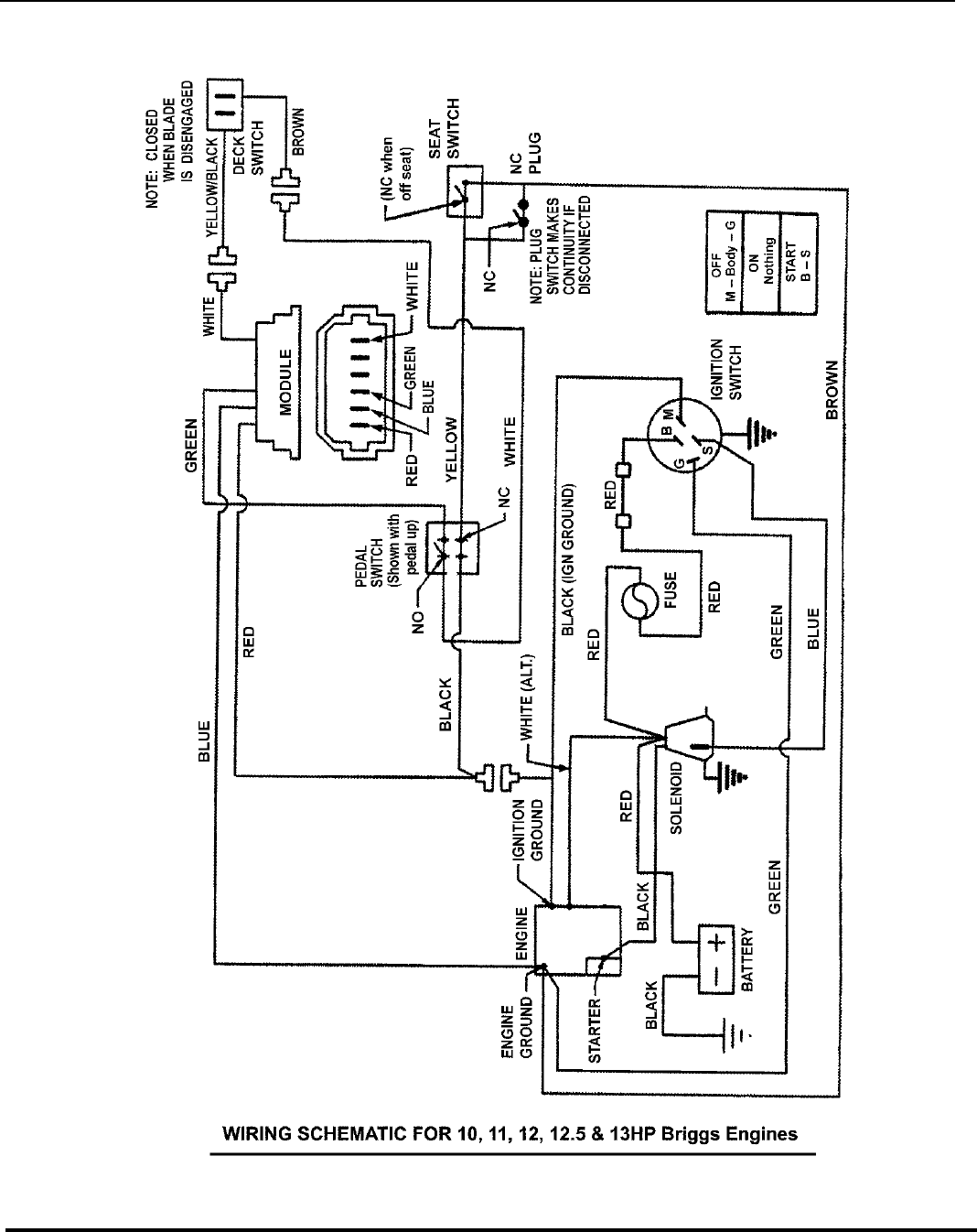 page 66 of snapper lawn mower 2812523bve (7800104) user cub cadet wiring diagram rear engine rider series 15