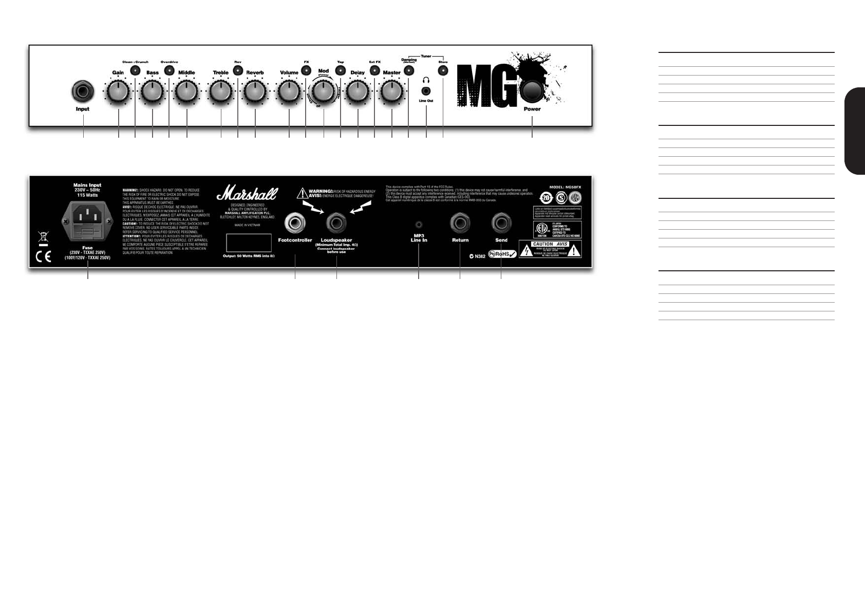 marshall plomb 100 mosfet youtube downloader