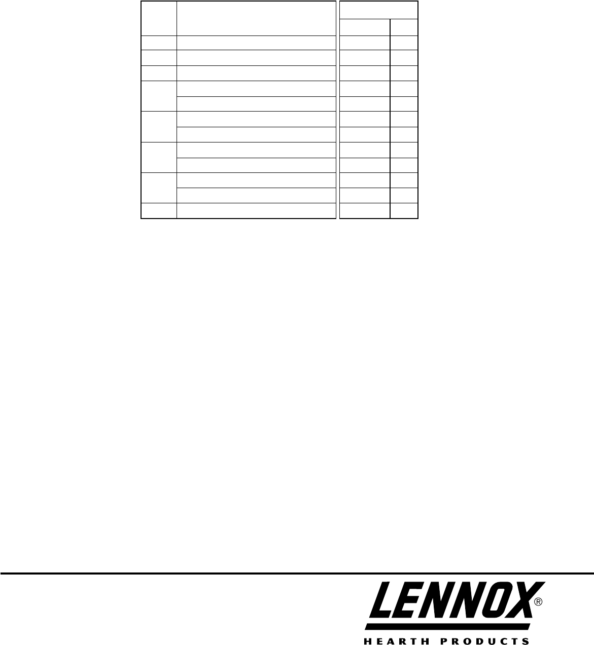 Page 8 of Lennox Hearth Indoor Fireplace EST 48 User Guide