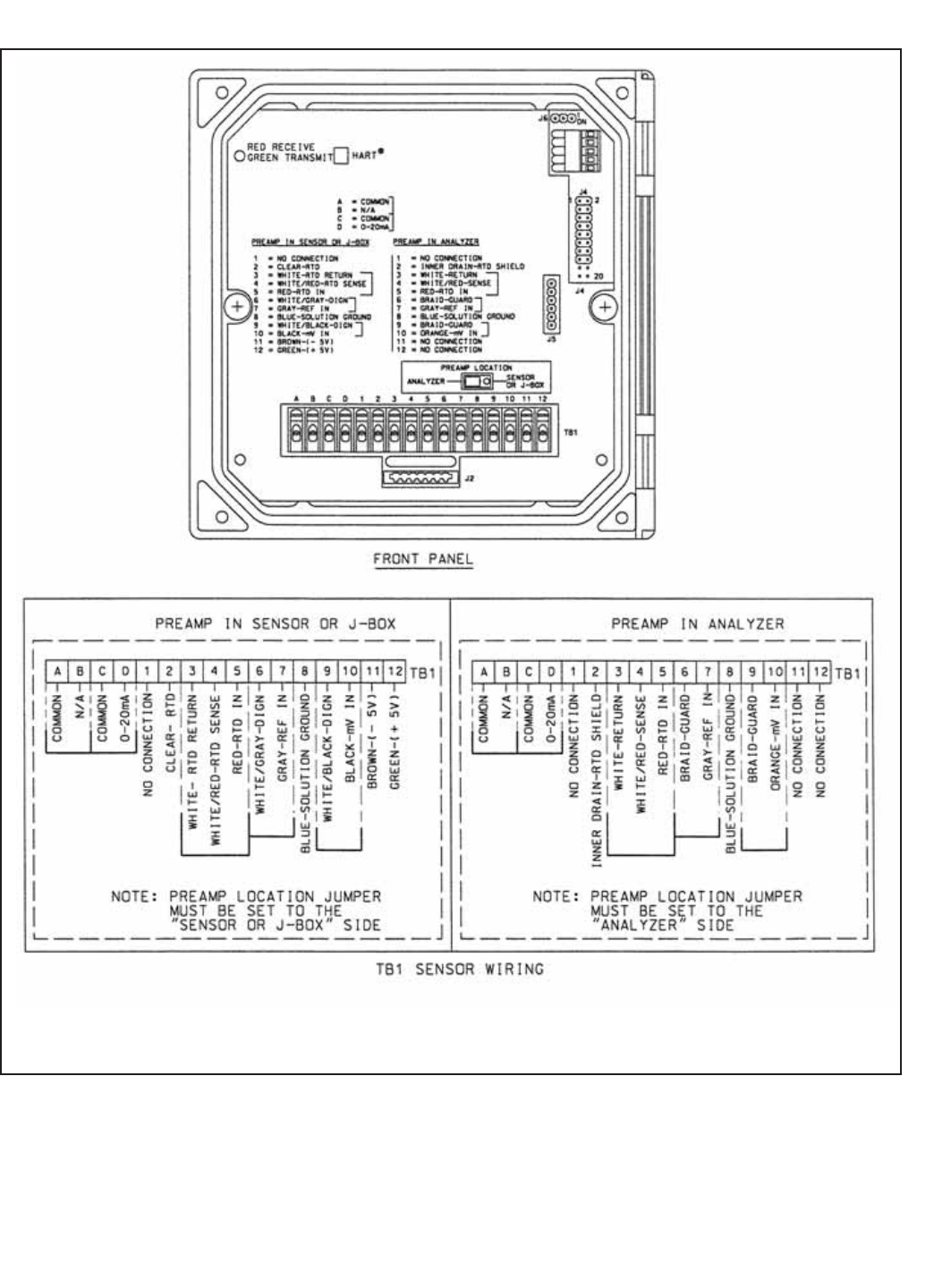 1c4cbae9 4530 492f a741 ee939b2f884d bg7 page 7 of emerson marine instruments 54e ph user guide rosemount ph probe wiring diagram at creativeand.co