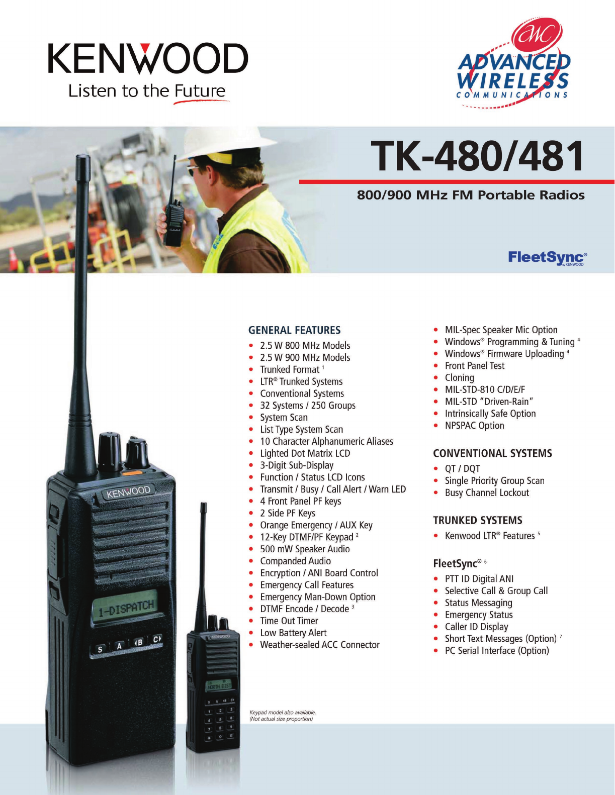 Advanced Wireless Solutions TK-481 Portable Radio User Manual