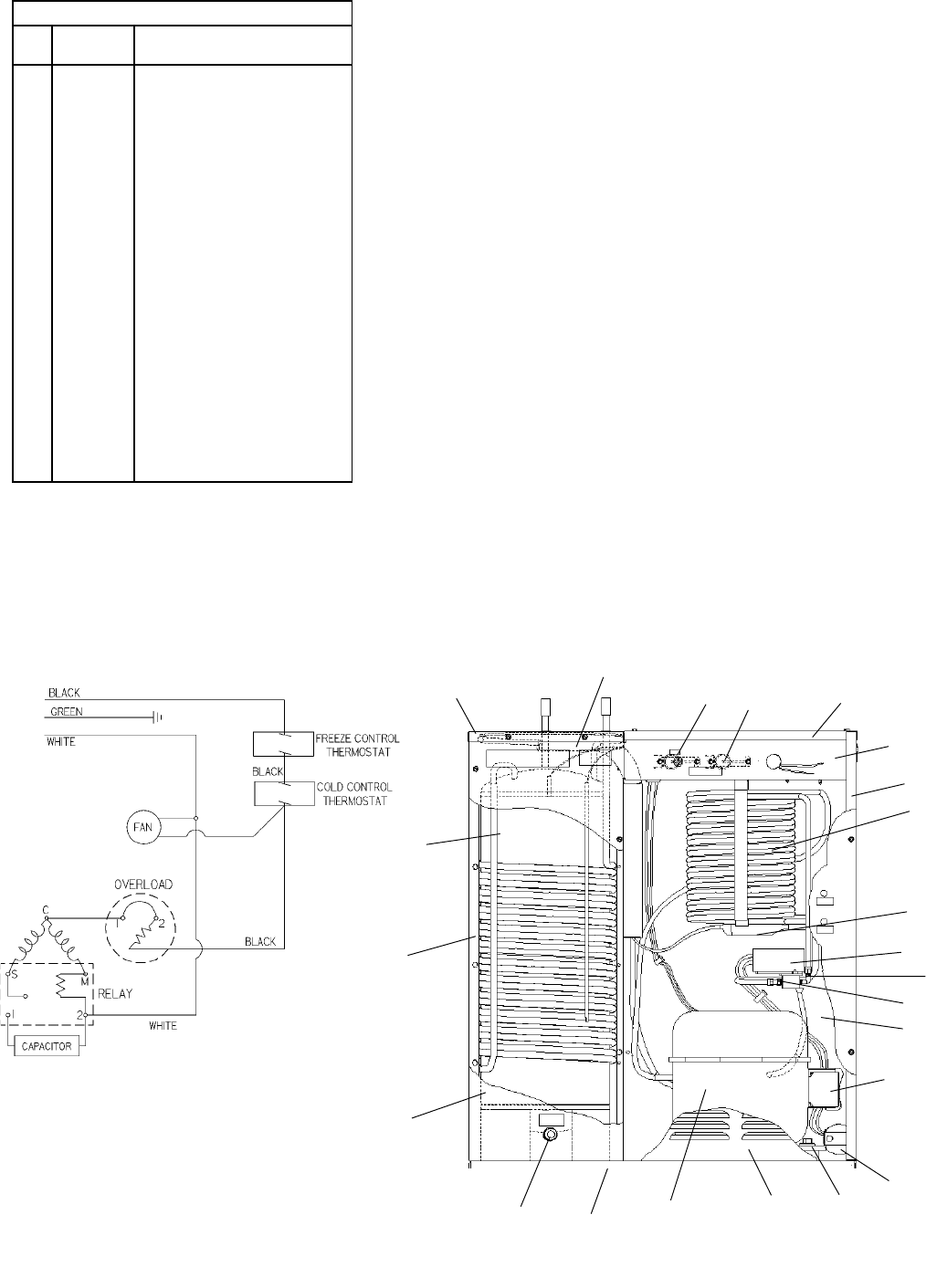 Page 2 Of Elkay Refrigerator Erw20 1c User Guide Manualsonlinecom Wiring Diagram Manual
