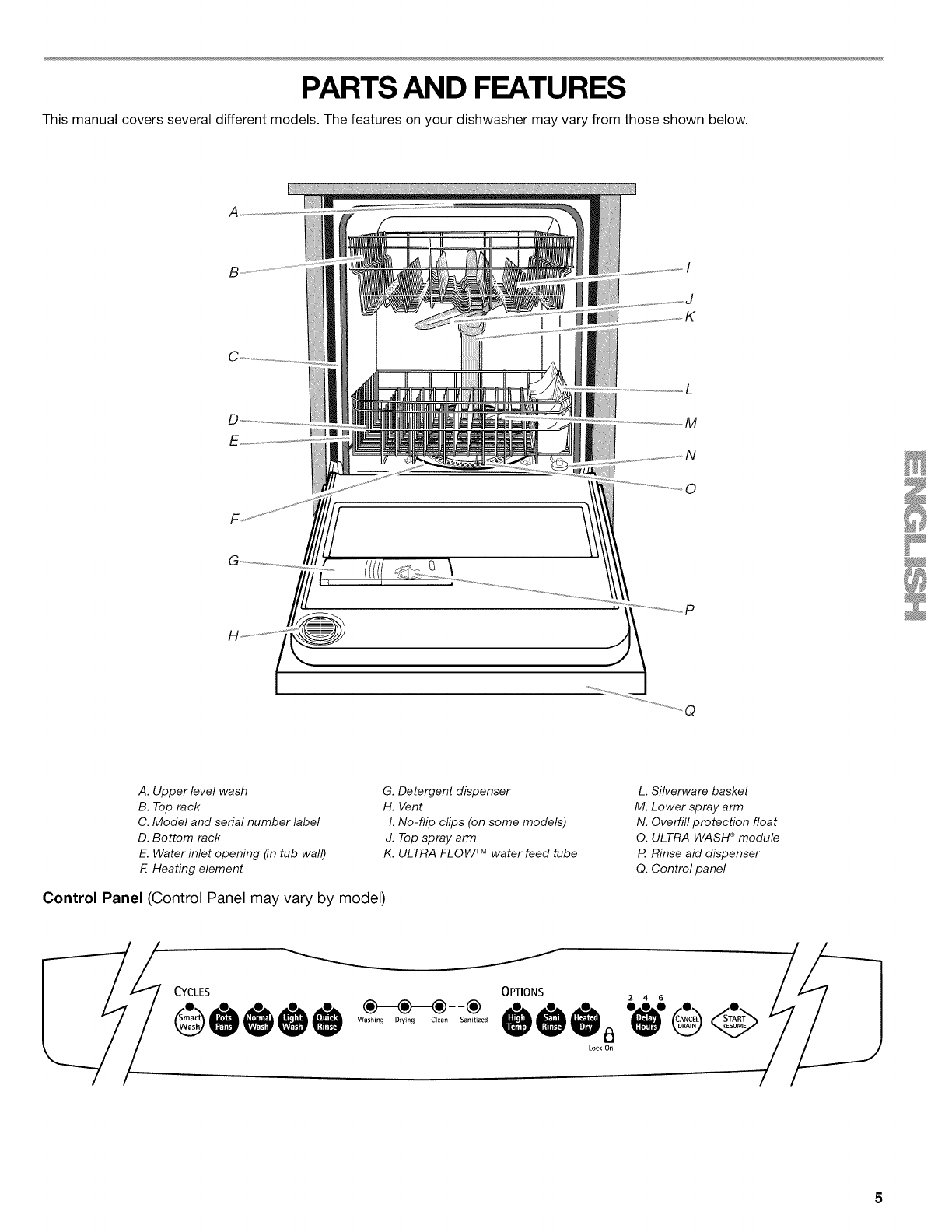 Frigidaire Dw6250a1 Dishwasher Parts Manual Guide