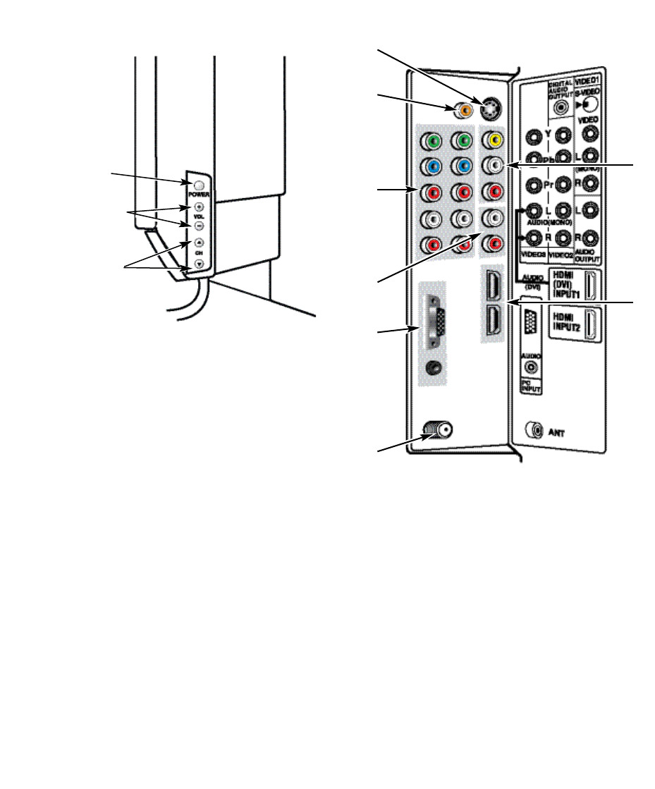 page 6 of sanyo flat panel television dp32648 user guide