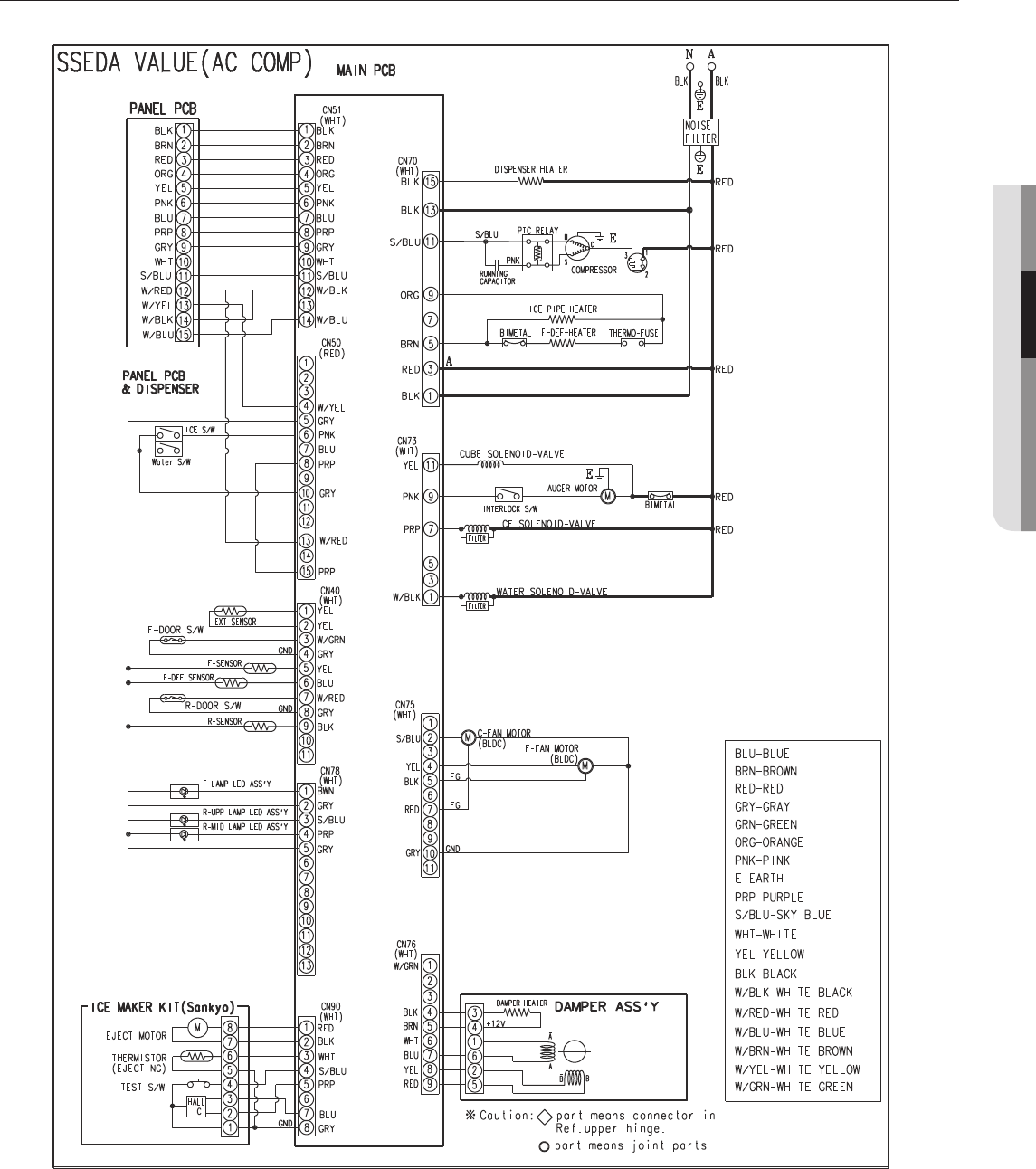 21aa6212 5c03 4539 ac02 99a0885d5c5e bg1f page 31 of samsung refrigerator rs261mdwp user guide wiring diagram for a refrigerator compressor at soozxer.org