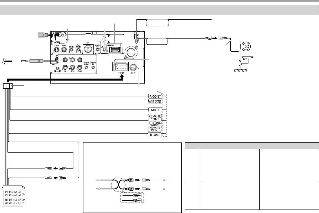 Page 58 Of Kenwood Car Video System Ddx5015bt User Guide 46 Packard Wiring Diagram Prk Sw