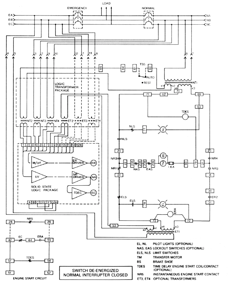 Square D Manual Transfer Switch Wiring Diagram : Westinghouse transfer switch wiring diagrams