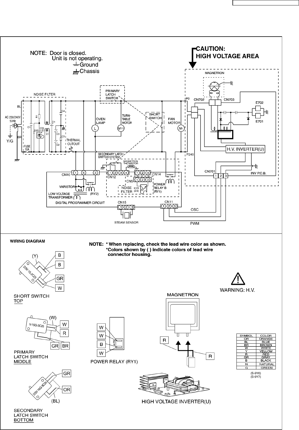 Page 5 Of Panasonic Microwave Oven Nn