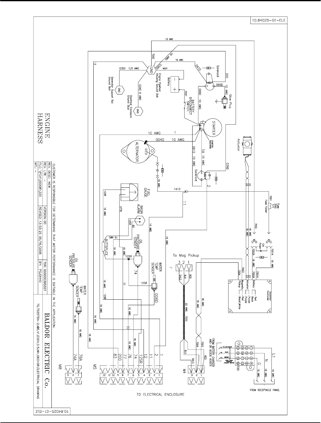 269cee50 4d34 4586 b021 d3aaa704d829 bg31 page 49 of baldor portable generator ts35 user guide baldor generator wiring diagram at gsmportal.co