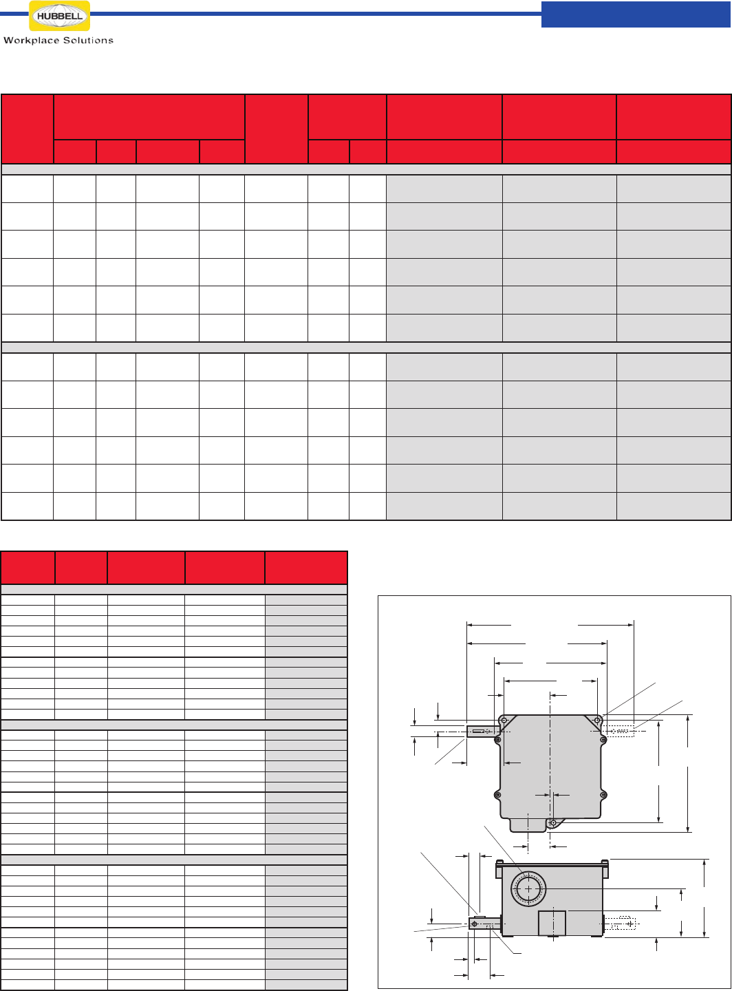 Page 2 Of Hubbell Switch Limit Switches User Guide Manualsonlinecom Wiring Cross Reference Manual