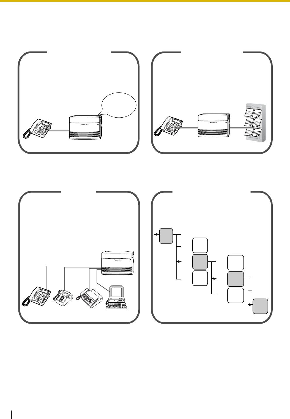 panasonic answer machine manual
