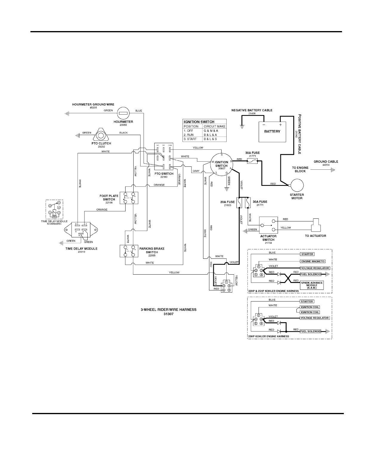 2 Cylinder Wisconsin Engine Tjd furthermore Snapper Riding Mower Wiring Diagram besides Toro Lawn Mower Schematic in addition Guideline For Rotary Lawn Mower Parts additionally 81ugv Color Code Ignition Switch. on yazoo mower wiring diagram