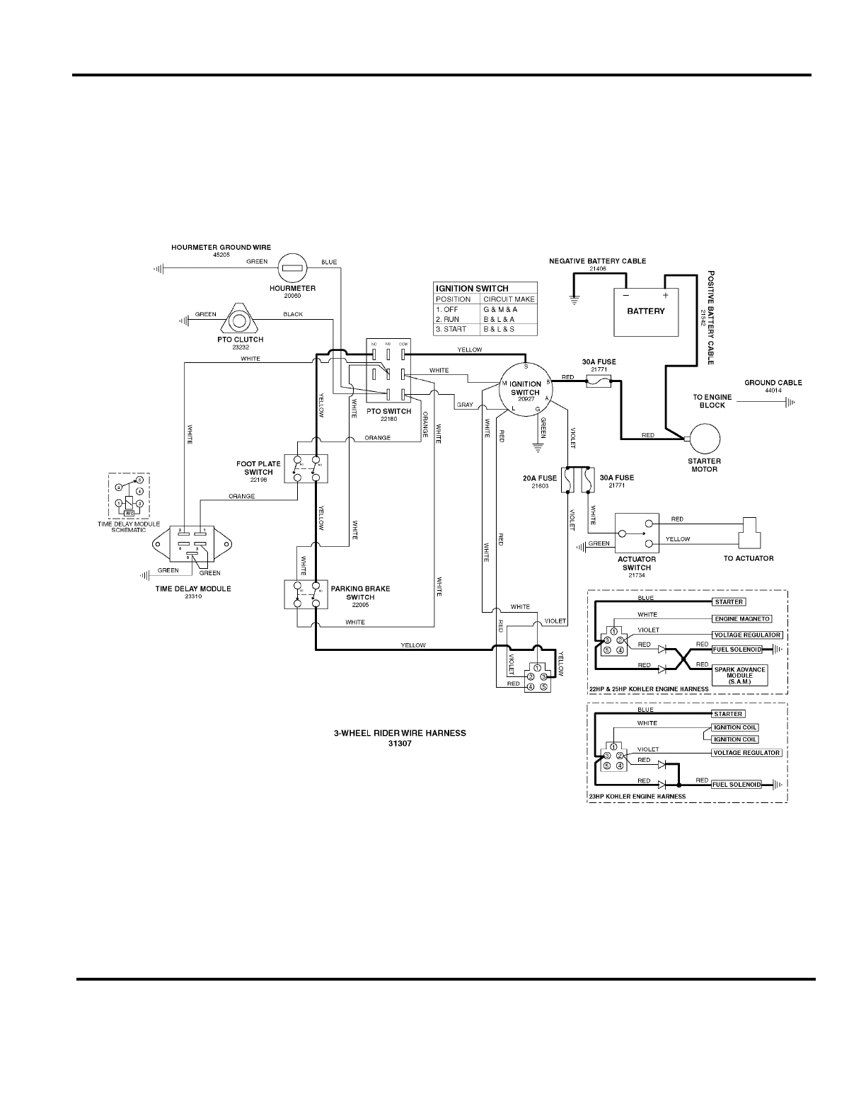diagram  dixon zero turn mower wiring diagram full version hd quality wiring diagram