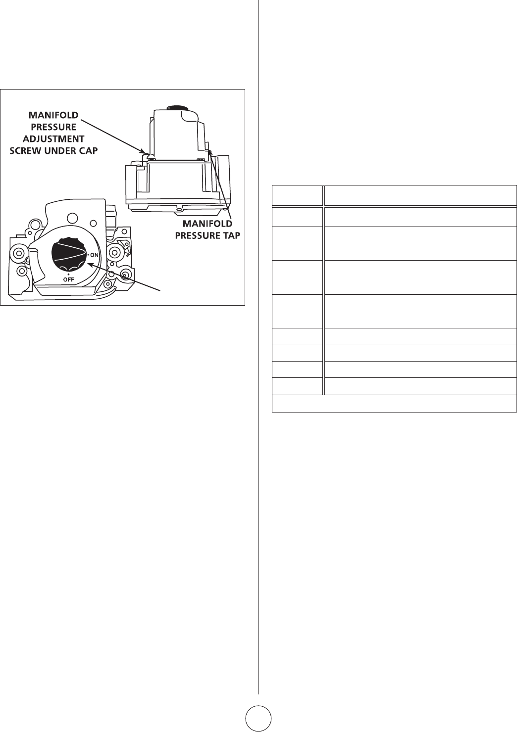 Page 11 Of Mr Heater Gas Mhu 50 User Guide Manualsonlinecom Thermostat Wiring Diagram Operating Instructions And Owners Manualcompact Unit Utility