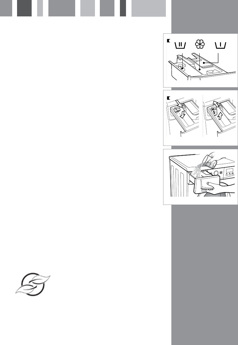 Page 11 Of Cda Washer Ci240 User Guide Manualsonline