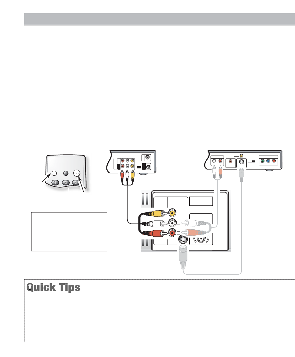 page 8 of sanyo crt television ds24425 user guide manualsonline com rh tv manualsonline com