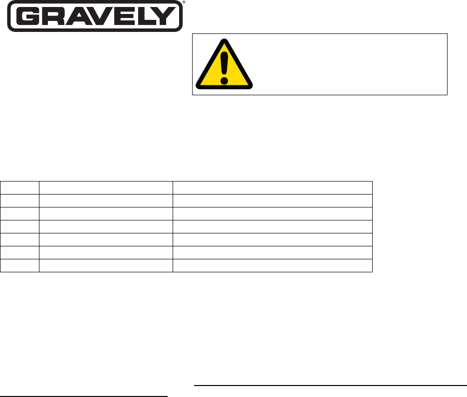 Gravely 991201 040000 Manual Guide