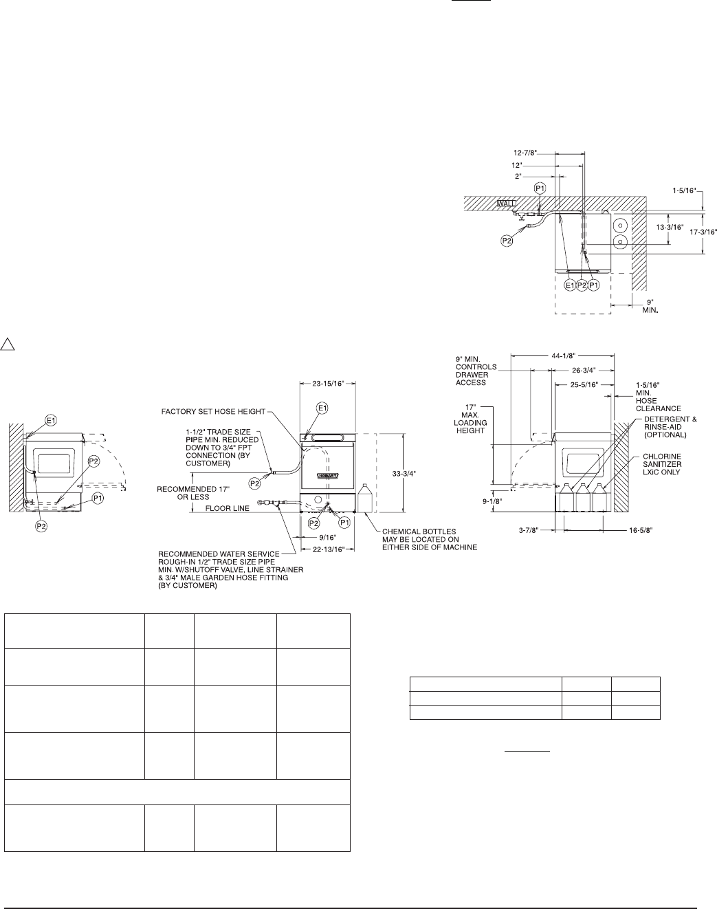 page 10 of hobart dishwasher lxih ml 130017 user guide 10 installation diagram