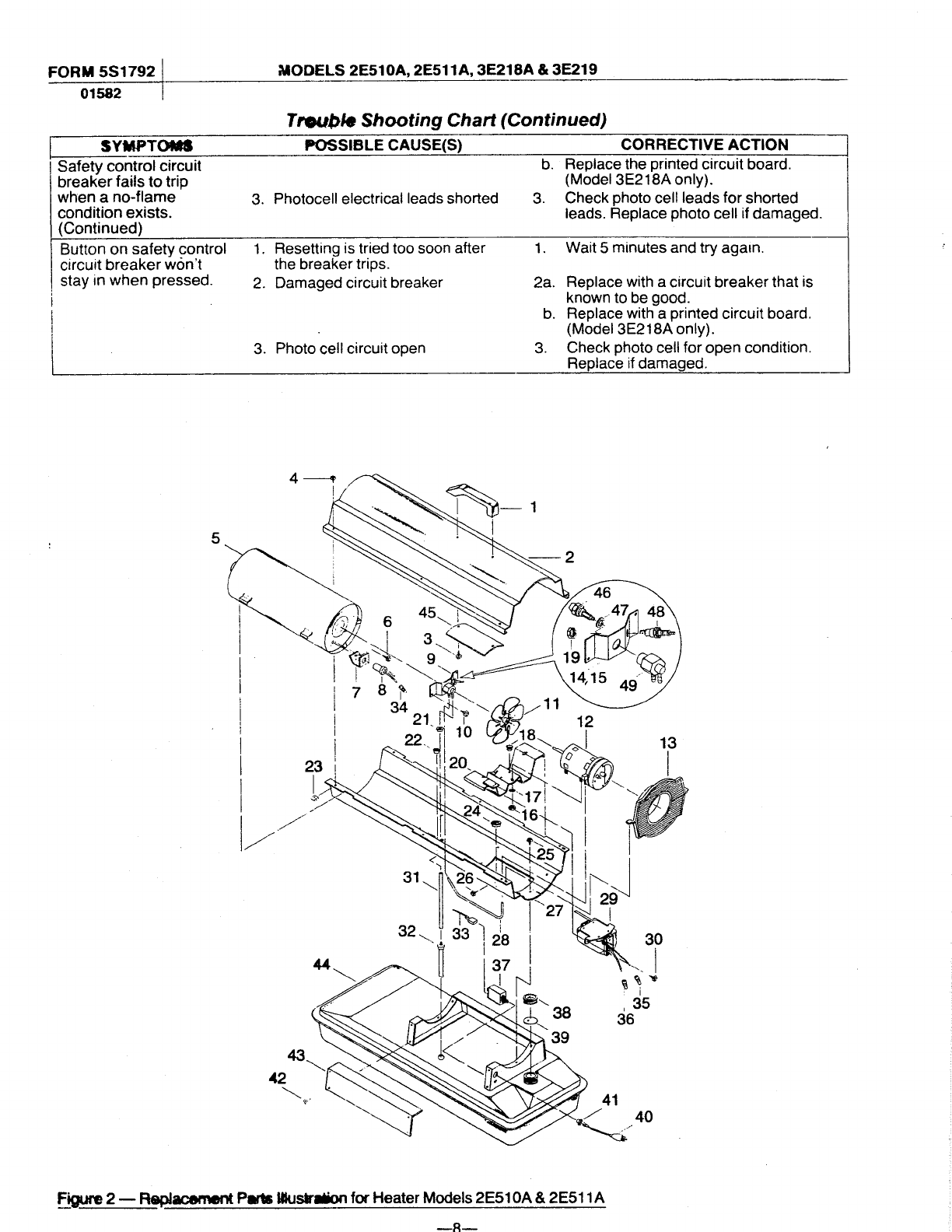 Page 8 Of Dayton Electric Heater 3e218a User Guide