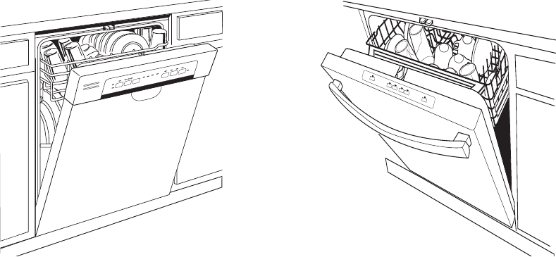 page 65 of ge dishwasher gdf570 user guide