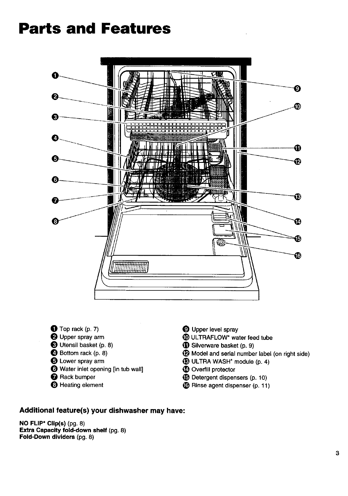 Kenmore Ultra Wash Dishwasher Parts Manual on kenmore dishwasher disassembly