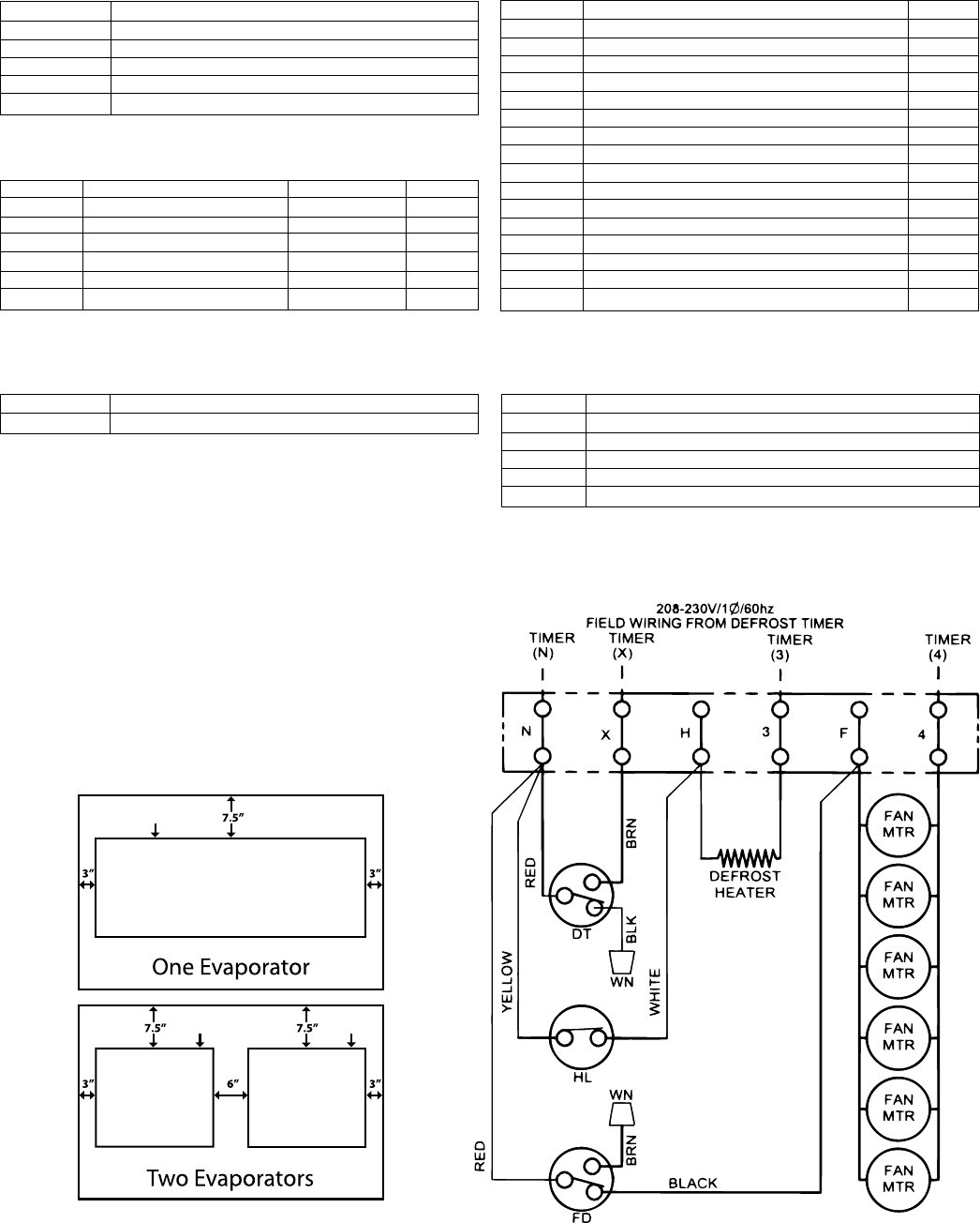 2f271777 ed48 431c affa 693c84f3fb6b bgb page 11 of heatcraft refrigeration products humidifier 25005601 heatcraft wiring diagram at mifinder.co