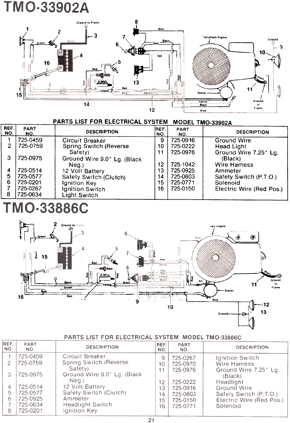 Page 17 of Montgomery Ward Lawn Mower TMO33986C User