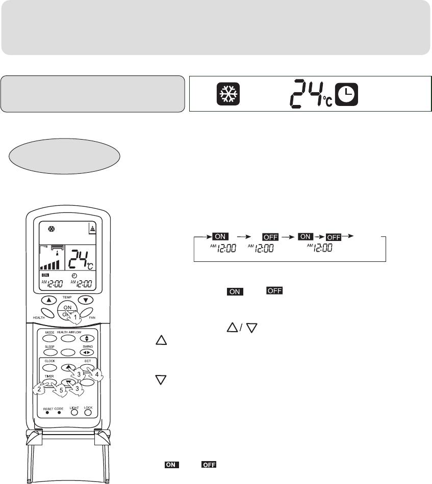 noma air conditioner manual pdf