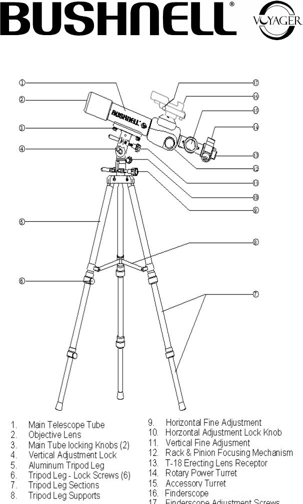 bushnell telescope 78 9570 user guide manualsonline com rh lawnandgarden manualsonline com bushnell v2 user manual bushnell sport 850 user manual