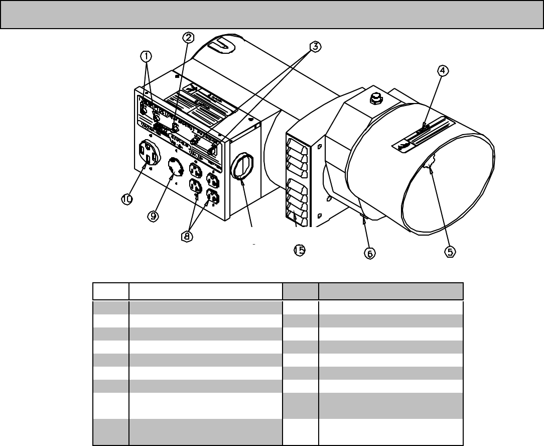 Page 4 Of North Star Portable Generator 13000 Ptog User