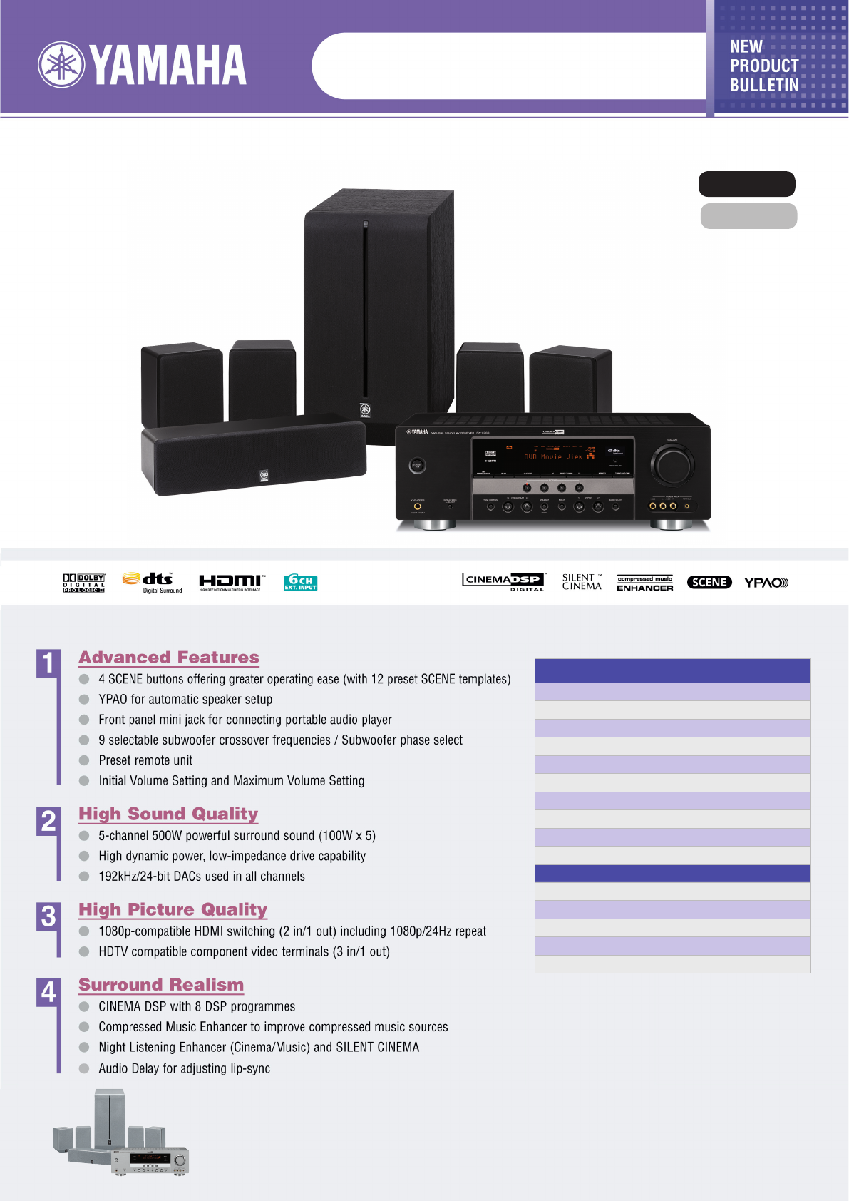 Yamaha Home Theater System Wiring Diagram - Wiring on sony home theater wiring diagram, home theater tv wiring diagram, home theater subwoofer wiring diagram,